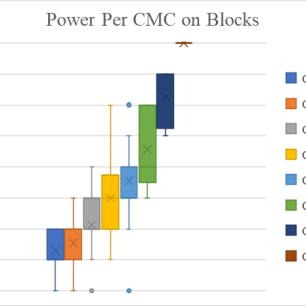 PowerCMCBlock
